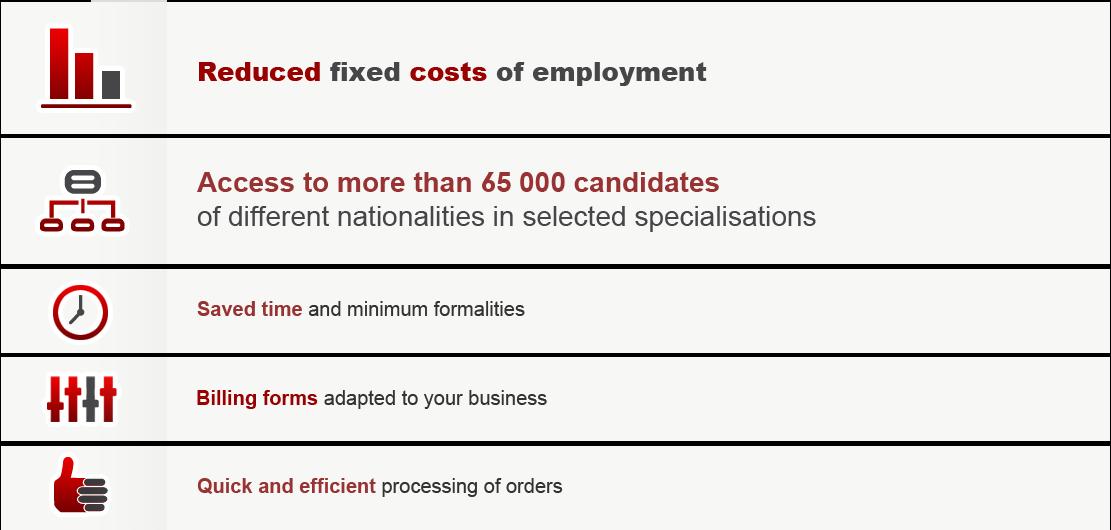 Korzyści dla firm - leasing pracowniczy