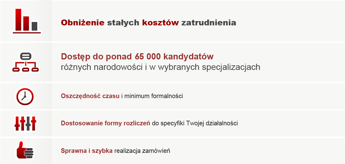 korzyści Poland Workforce