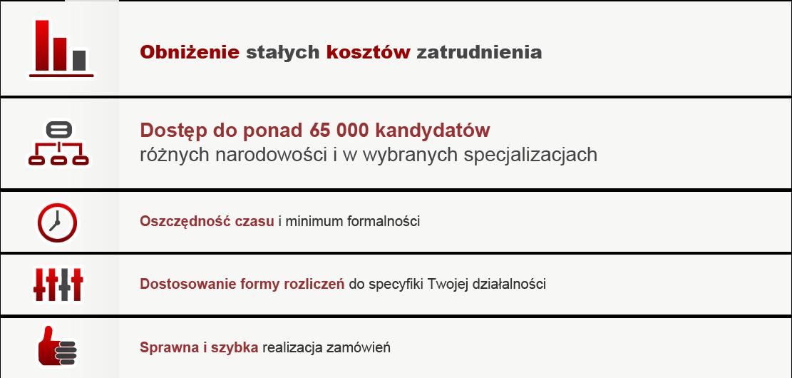 korzyści Poland Workforce